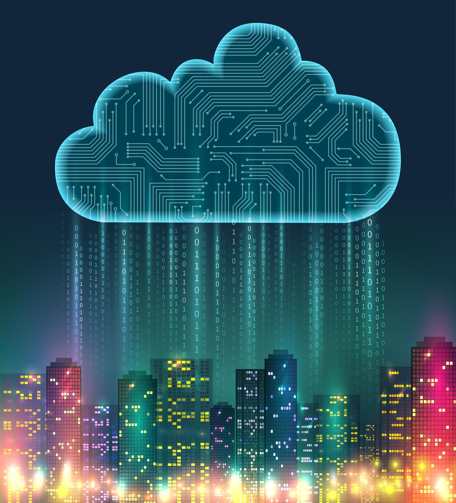 Cloud Sourcing trends in most important industries
