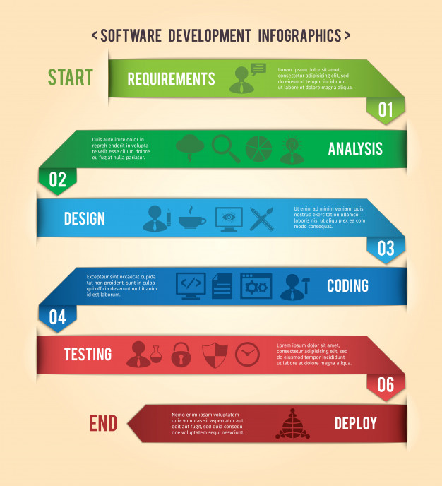 scopes of responsibility in software development teams
